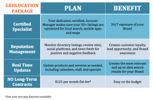 geolocation-plan-benefits-mobloggy