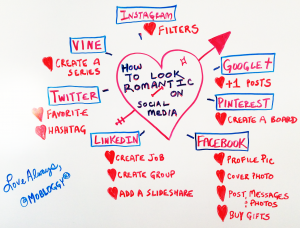 how-to-look-romantic-social-media-mobloggy