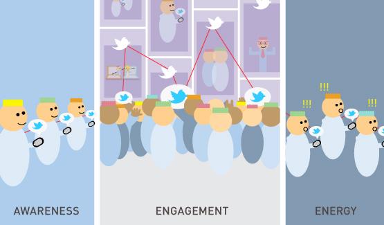mobloggy-social-media-dream-team